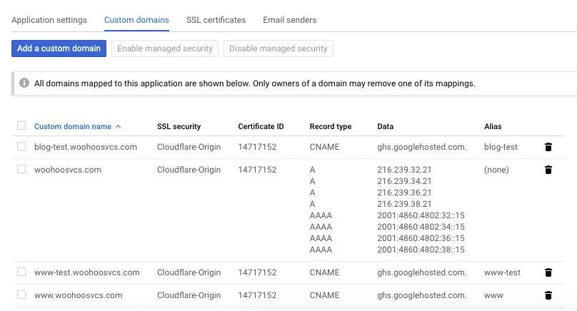 Google App Engine - Custom domains