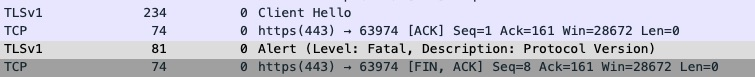 TLS Handshake error - Fatal - Protocol Version